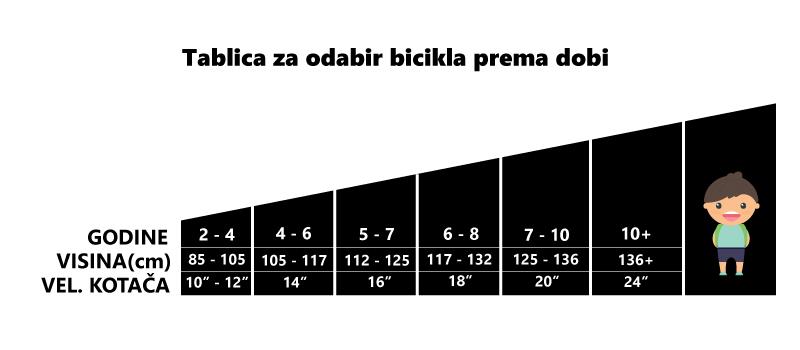 tablica_dob.png
